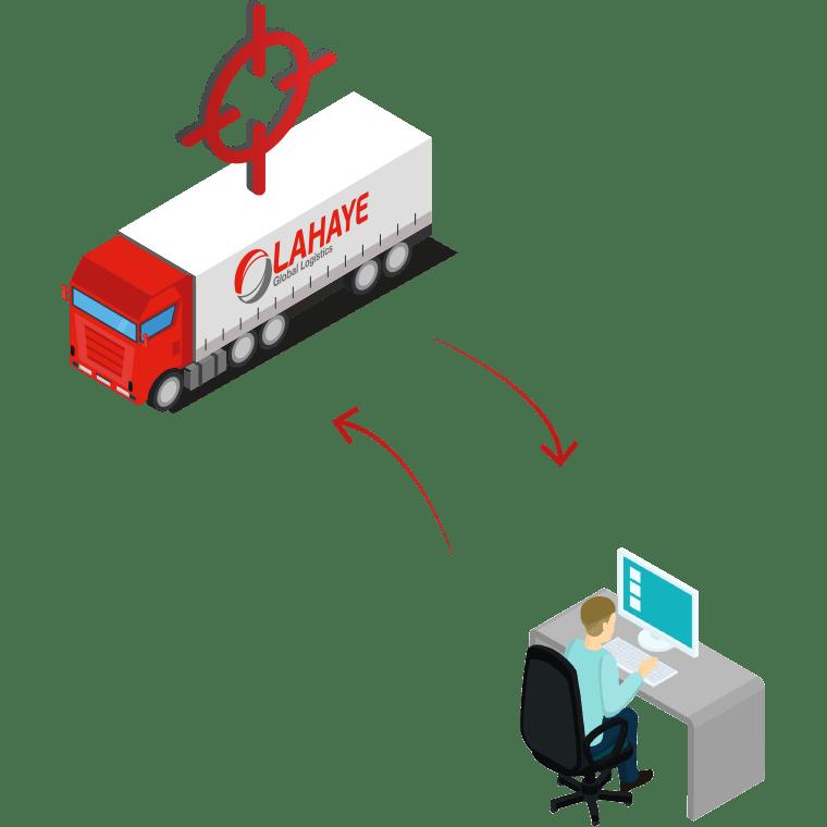 Lahaye Global Logistics Systeme Information Suivi Camion